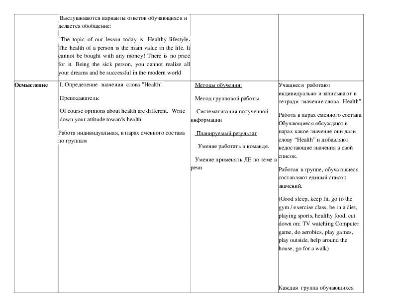 """Разработка урока на тему """"Здоровый образ жизни"""" (2 курс СПО)"""