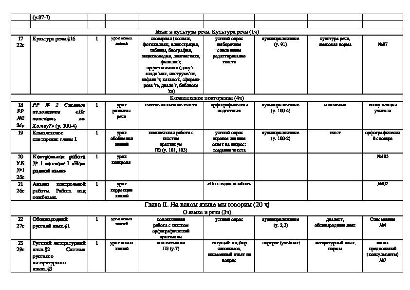 Тематическое планирование по русскому языку(5 класс)