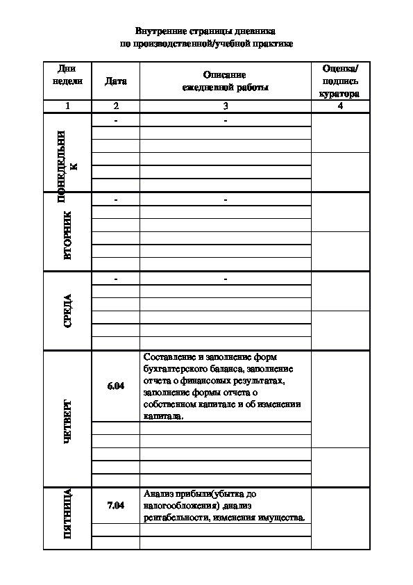 Отчет производственной практики бухгалтера заполненный агентский договор на оказание услуг бухгалтерские проводки у принципала