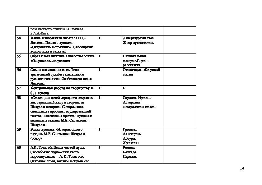 Рабочая программа по литературе (Меркин, Зинин и др.) 10 класс