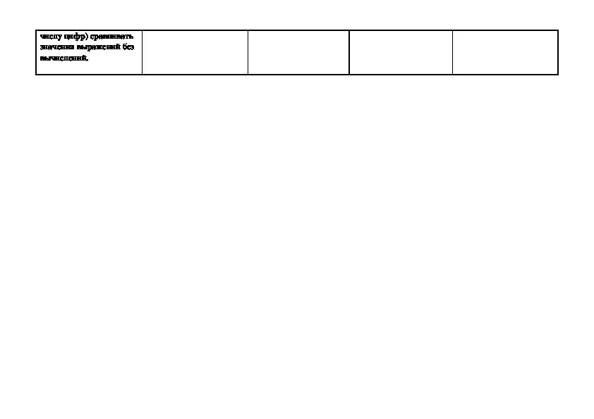 Технологическая карта урока по теме:Числовые выражения и значения числовых выражений 2