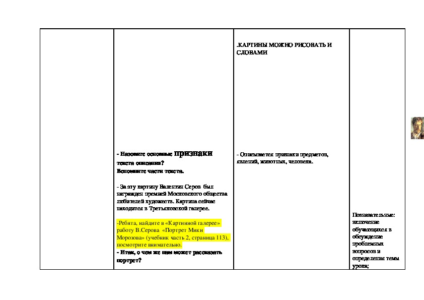 """Конспект с презентацией по русскому языку """"Разработка конспекта урока по русскому языку  для обучающихся 4 класса по УМК «Школа России"""""""