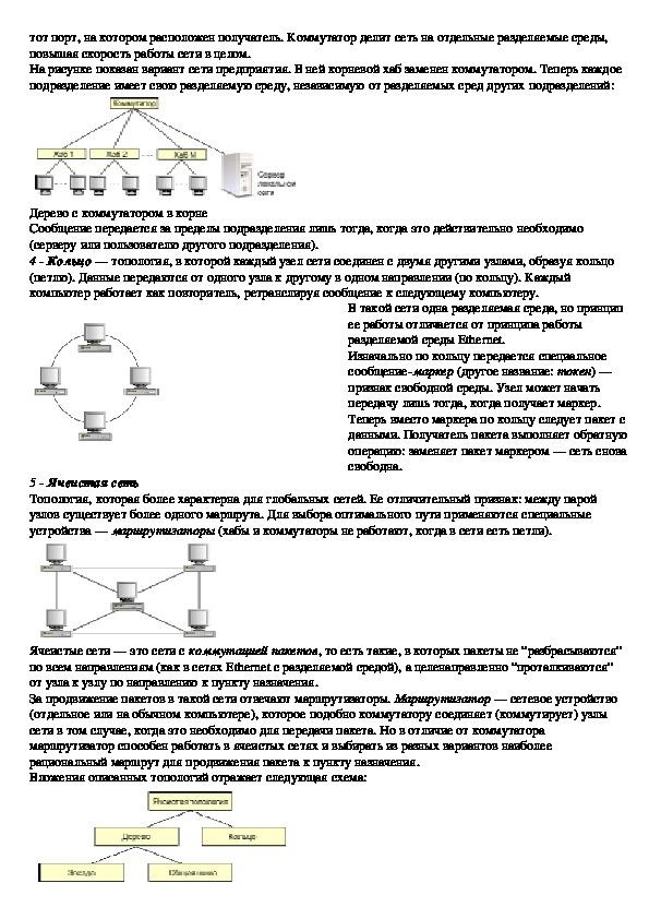 """Урок по информатике тема """"Компьютерные сети. Топология сети"""""""