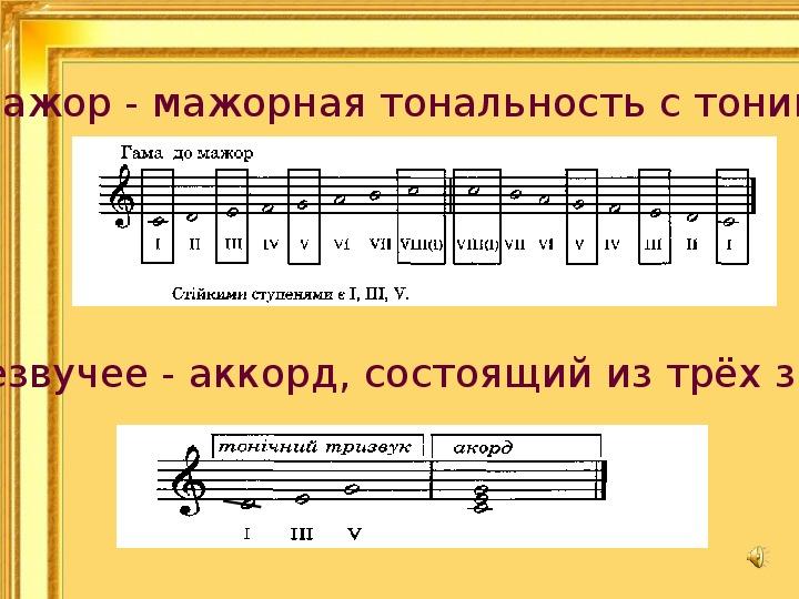 Презентация по музыке. Тема урока: Слова иногда  нуждаются в музыке, но музыка никогда не нуждается ни в чём (4 класс).