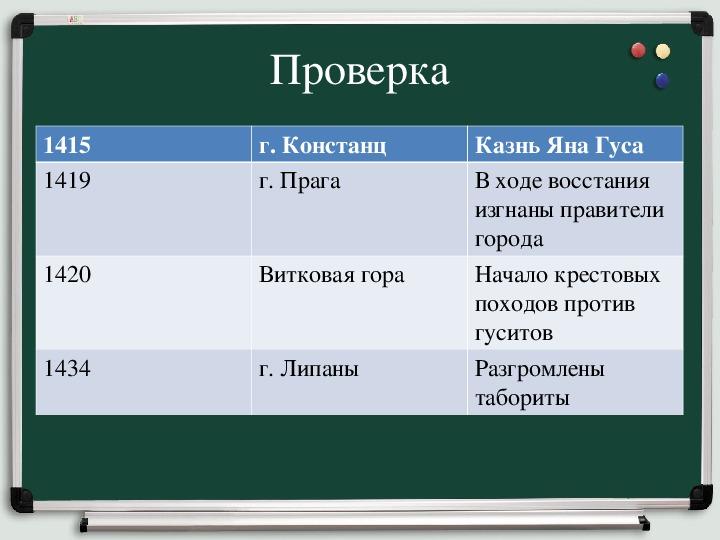 """Конспект и презентация по истории 6 класс """"Гуситское движение в Чехии"""""""