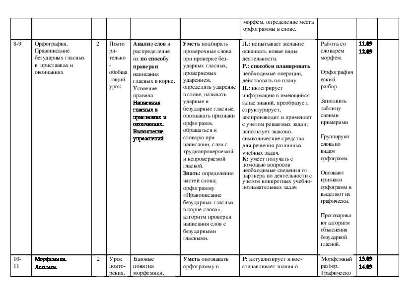 Рабочая программа по русскому яыку 6 кл