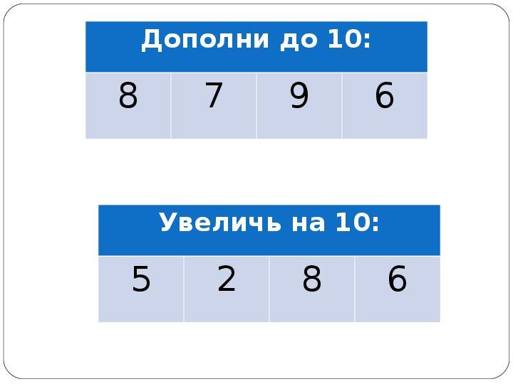 """Урок математики 1 класс (здоровьесберегающие технологии) """"Сложение и вычитание вида 10+7, 17-7, 17-10."""""""