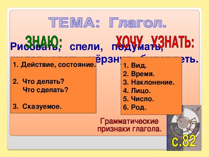 """Презентация по русскому языку на тему """"Глагол как часть речи. Вид глагола"""" (4 класс, русский язык)"""