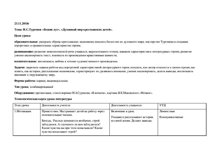 И.С.Тургенев «Бежин луг». «Духовный мир крестьянских детей».(6 класс)