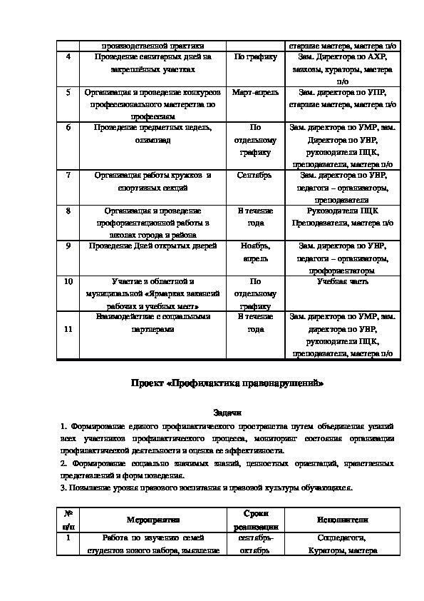 """Перспективный план воспитательной работы ГАПОУ СО """"Энгельсский политехникум"""""""