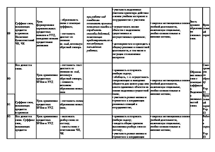 """Рабочая программа для 1-4 классов УМК """"Перспективная начальная школа"""""""