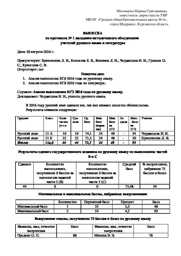 Анализ результатов ЕГЭ по русскому языку и литературе в 2016 году