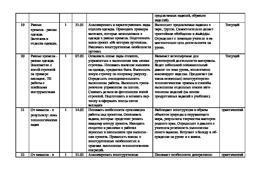 Рабочая программа по технологии. 3 класс. Е. А. Лутцевой
