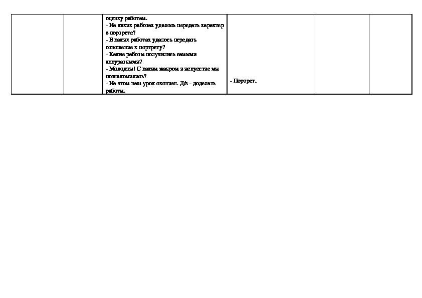 Конспект пробного урока  в 3 «А» классе ГБОУ «Школа № 763» по Изобразительному искусству