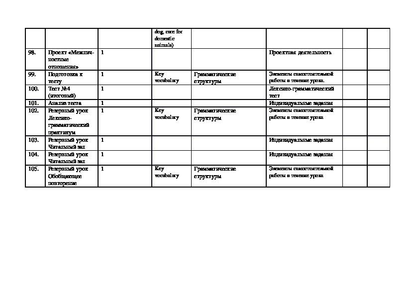 Рабочая программа по английскому языку для 8 класса