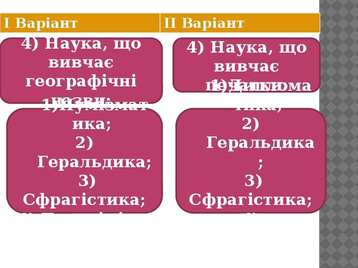 Презентація уроку узагальнення з теми: «Джерела до вивчення історії»(5 клас, історія)
