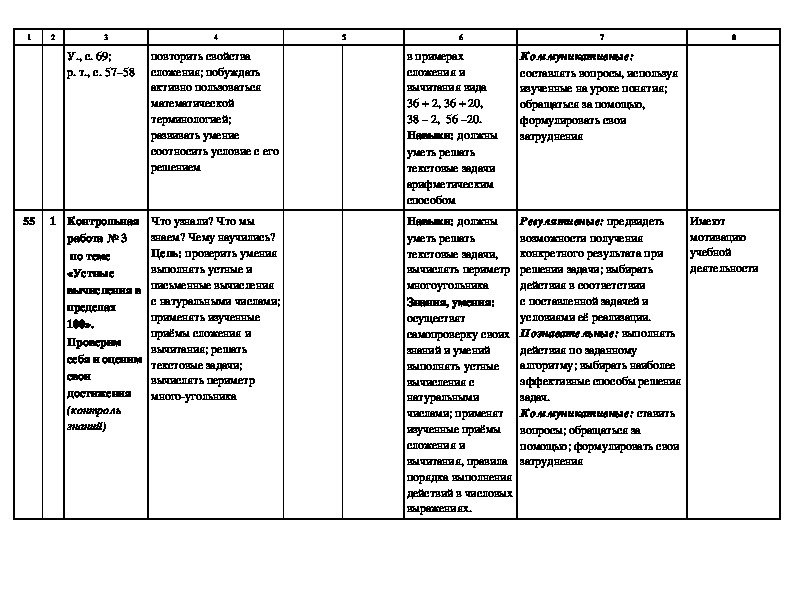 """Программа по математике для 2 класса. УМК """"Школа России"""""""