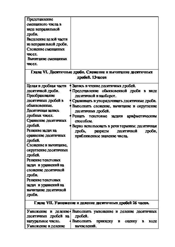 Рабочая  программа по математике и КТП. 5-6 классы. ФГОС