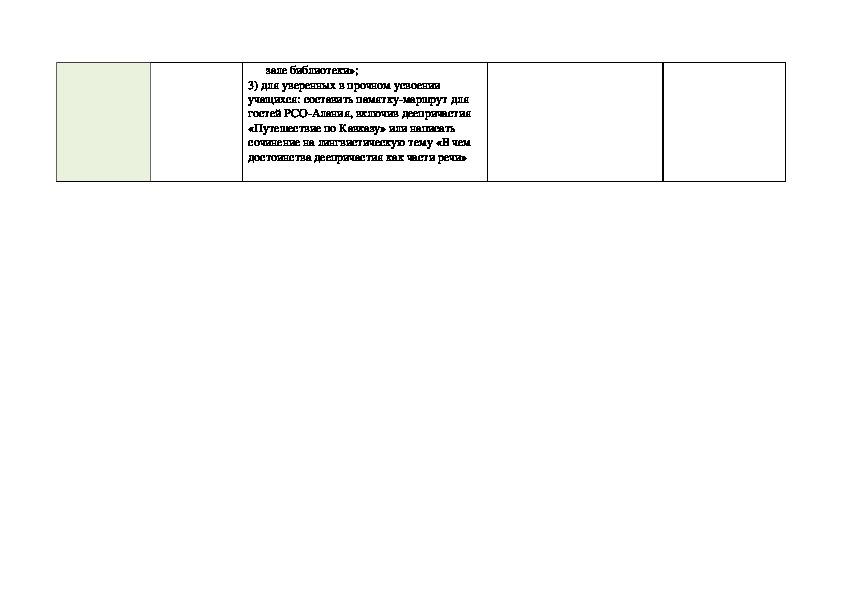 """Технологическая карта урока по русскому языку в 7 классе по теме """"Деепричастие как самостоятельная часть речи""""."""