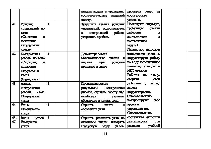 Календарно-тематическое планирование учебного материала по математике на 2016 – 2017 учебный год.(5 класс)