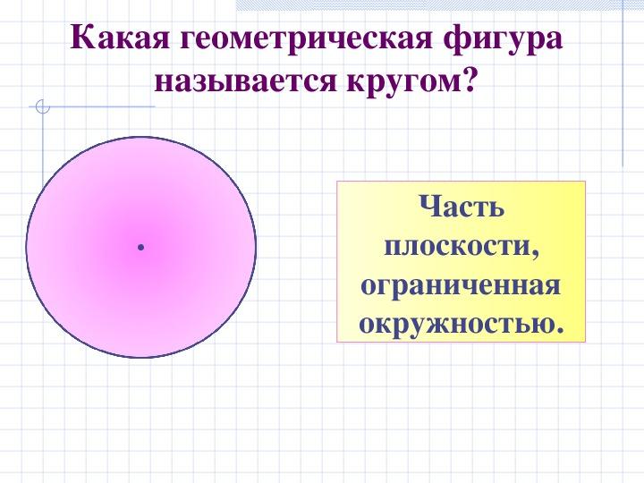 """Презентация по геометрии """"Площадь круга""""(9 класс, геометрия)"""