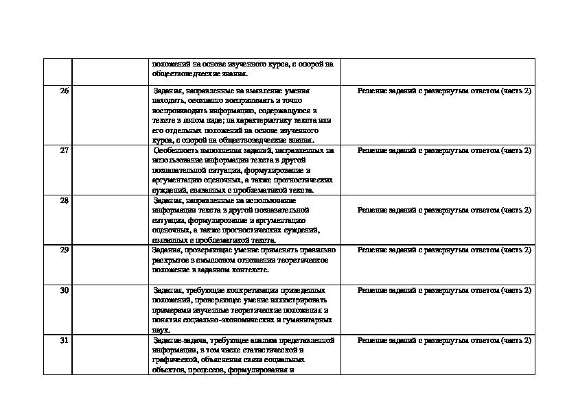 Рабочие программы и Календарно-тематические планы по истории, обществознанию, праву.