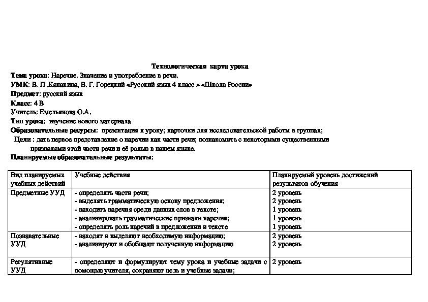 """Урок по русскому языку """"Наречие"""" (4 класс)"""
