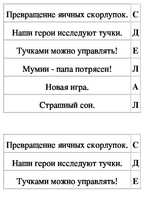 """Урок литературного чтения """"Туве Янсон """"Шляпа волшебника"""" 2 класс"""