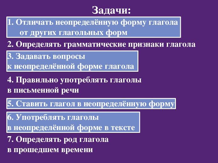 """Презентация к уроку """"Неопределённая форма глагола""""(4 класс, русский язык)"""