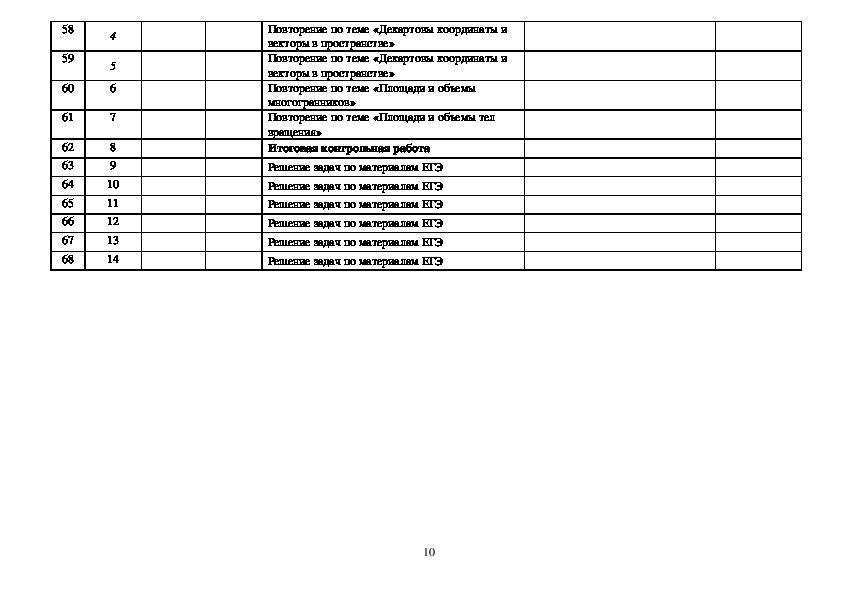 Рабочая программа по алгебре 7 класс