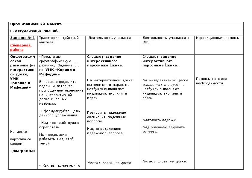 Конспект урока русского языка в 4 классе «Текст: частотность  употребления  падежей  в  текстах  разных  стилей. Работа  с  диаграммами»