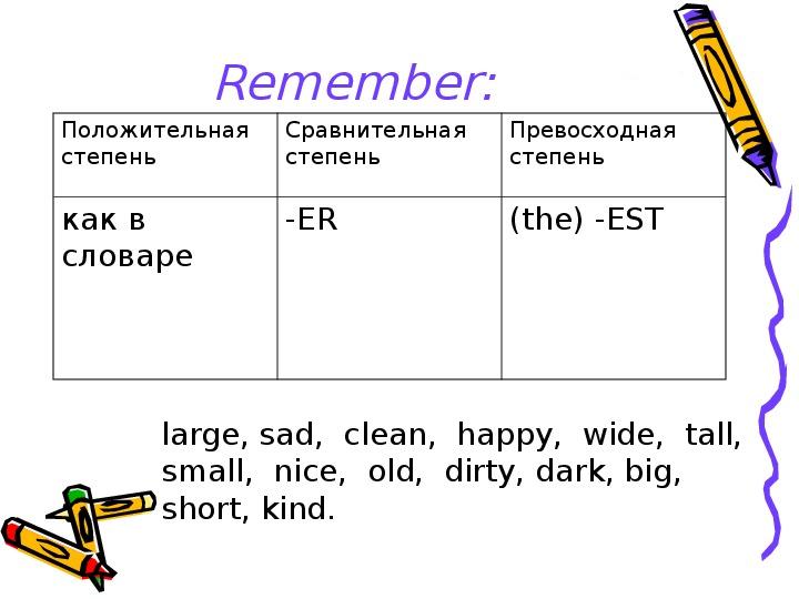 Технологическая карта урока английского языка по теме Степени сравнения прилагательных ( 4 класс)