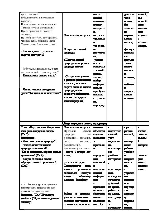 """Технологическая карта урока """"Царства живой природы"""" 6 класс"""