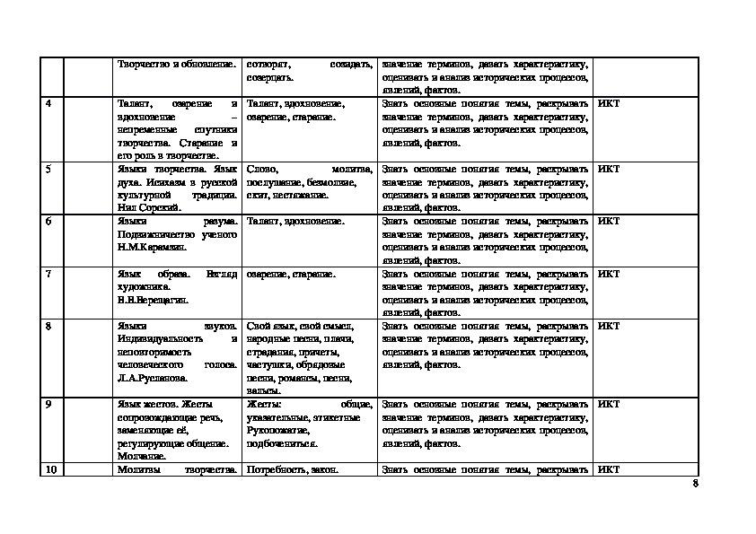 """Рабочие программы по социокультурному курсу """"Истоки"""""""