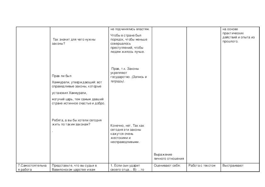 """Технологическая карта урока по истории древнего мира 5 класс """" Законы царя Хаммурапи"""""""