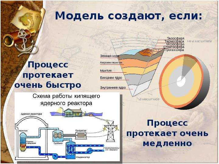 """Презентация по географии по теме: """"Представления о мире в древности"""" (5 класс, география)"""