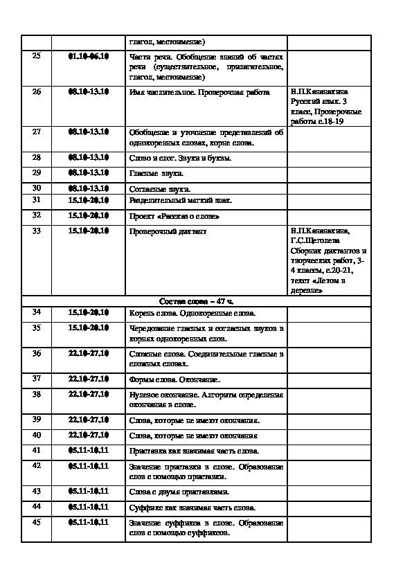 Рабочая программа учебного предмета «Русский язык» для 3  «А», 3 «Б» класса на 2018/2019 учебный год