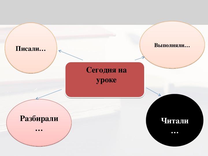 """Презентация """"Наречие как часть речи"""" (7 класс)"""