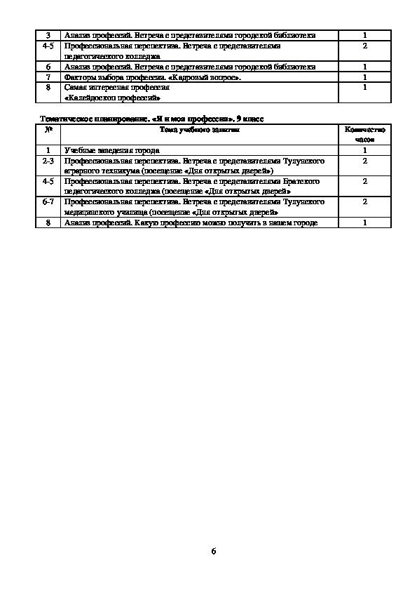 """Программа внеурочной деятельности """"Я и моя профессия"""" (8-9 класс)"""