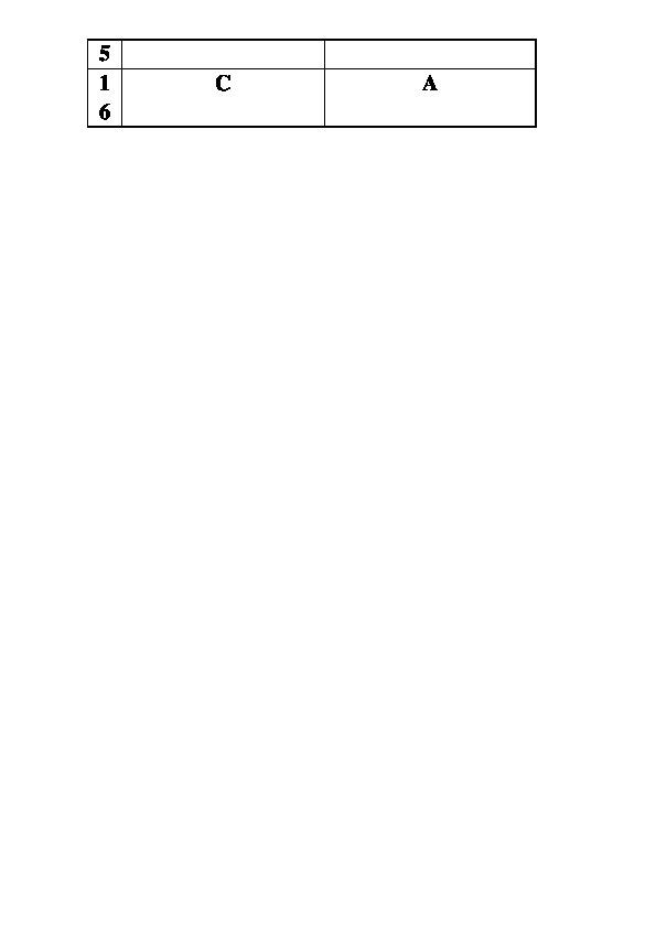 """Методическая разработка итогового теста по теме """"Гидросфера-водная оболочка Земли"""""""