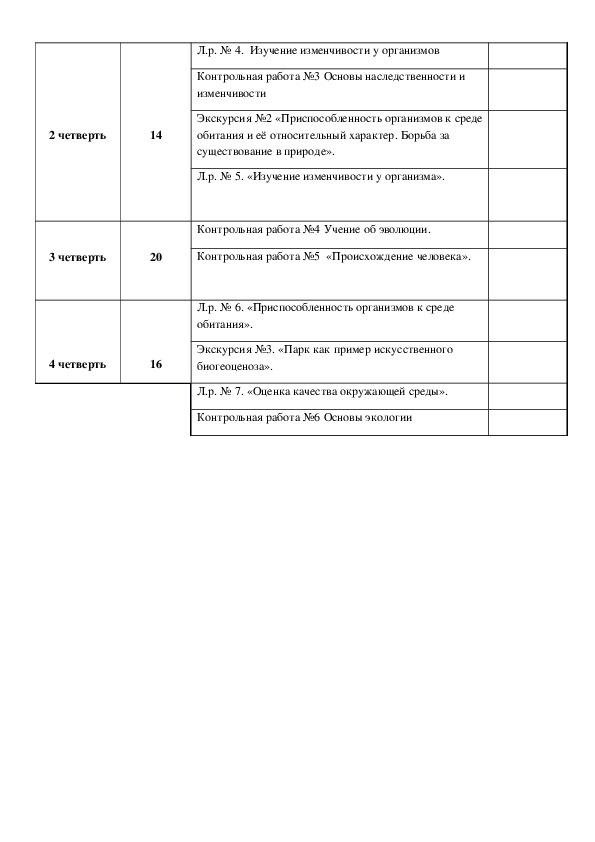 Рабочая программа по биологии 6-9 класс