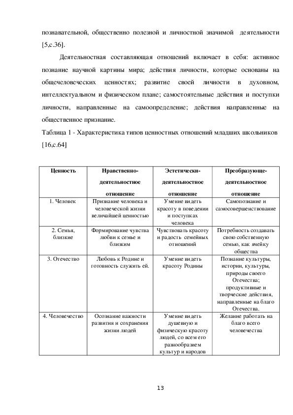 Организационно-педагогические условия развития ценностных отношений младших школьников на уроках литературного чтения