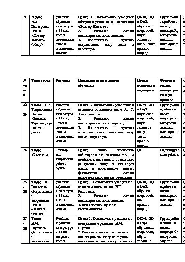 Записи о среднесрочном планировании. Русская литература. 11 класс
