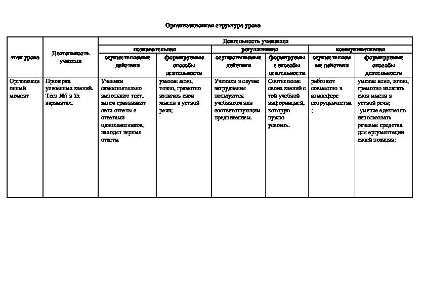 Технологическая карта урока по теме:Числовые выражения и значения числовых выражений 3