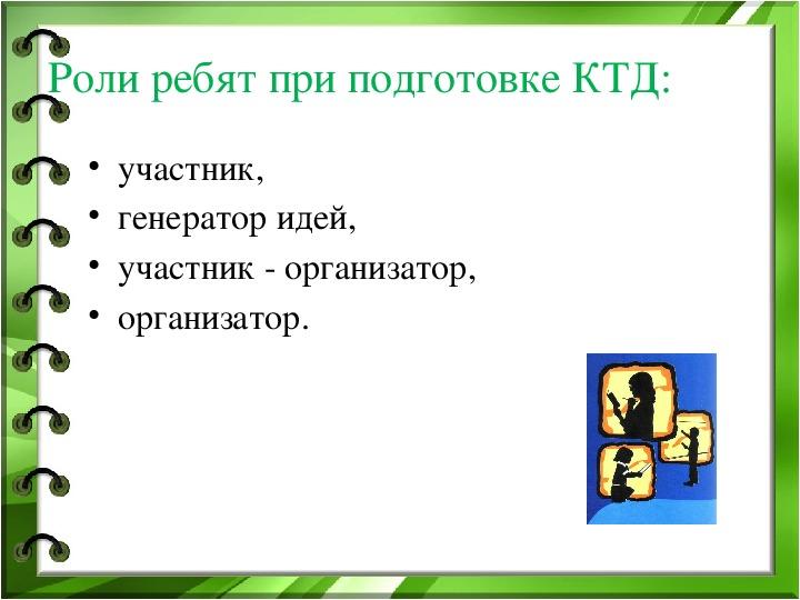 Презинтация по тете: КТД в начальной школе