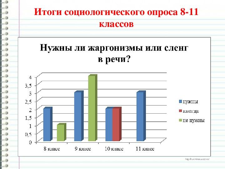 город картинки результатов социологических опросов процедуры подаче судна