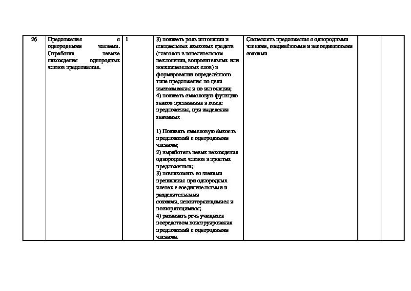 Программа  надомного обучения 4 класс