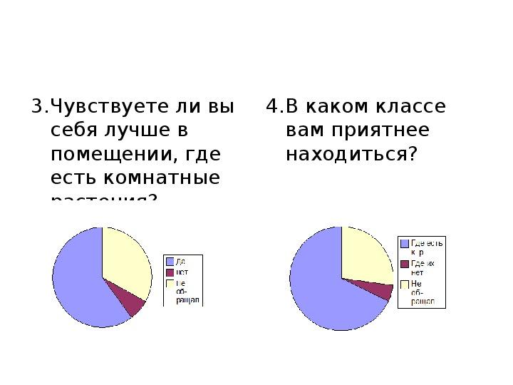 """Презентация по биологии """"Фитодизайн"""" (6класс)"""