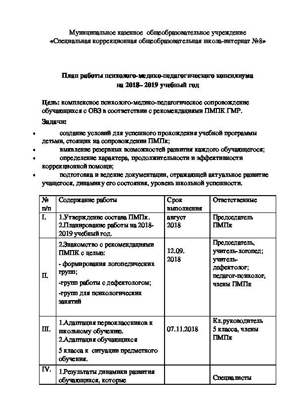 План работы ПМПк