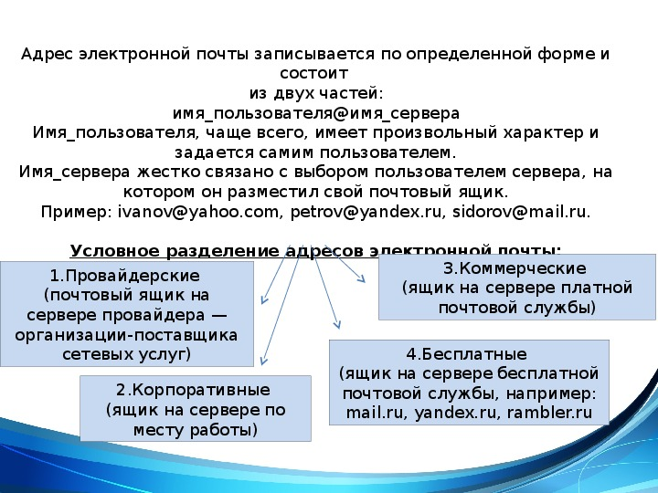Программное обеспечение для передачи электронных писем